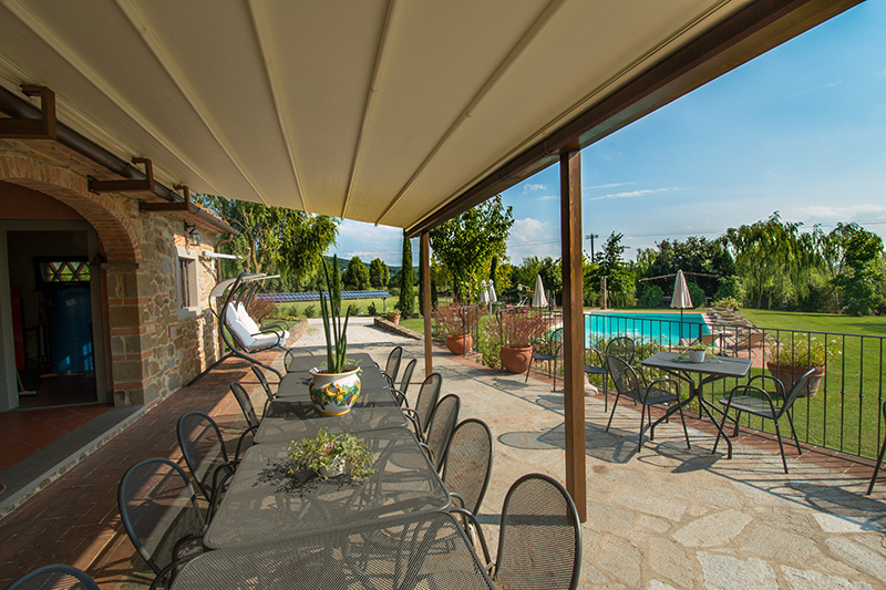 Rent Holiday Home With Pool In Tuscany Italy